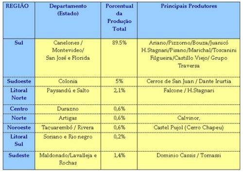 uruguai-tabela.jpg